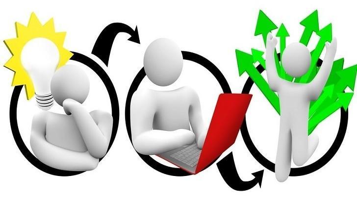 Satış Ortaklığı İle İnternetten Para Kazanma, Bir Finansçı
