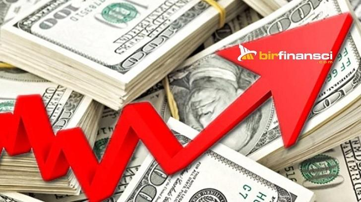 Teknik Analiz Doğrultusunda Doların Yükselişi ve Geleceği, Bir Finansçı
